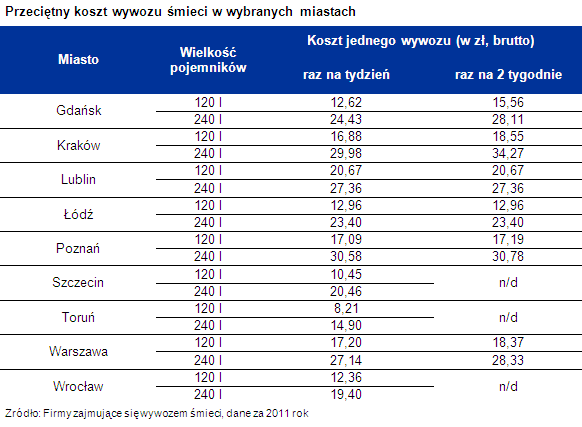 2012 03 15 Tabela 1.png