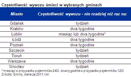 2012 03 15 Tabela 2.png